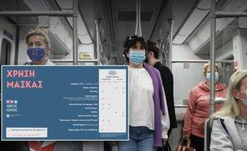 Κορωνοϊός: Που είναι υποχρεωτική η χρήση μάσκας – Πόσο είναι το πρόστιμο